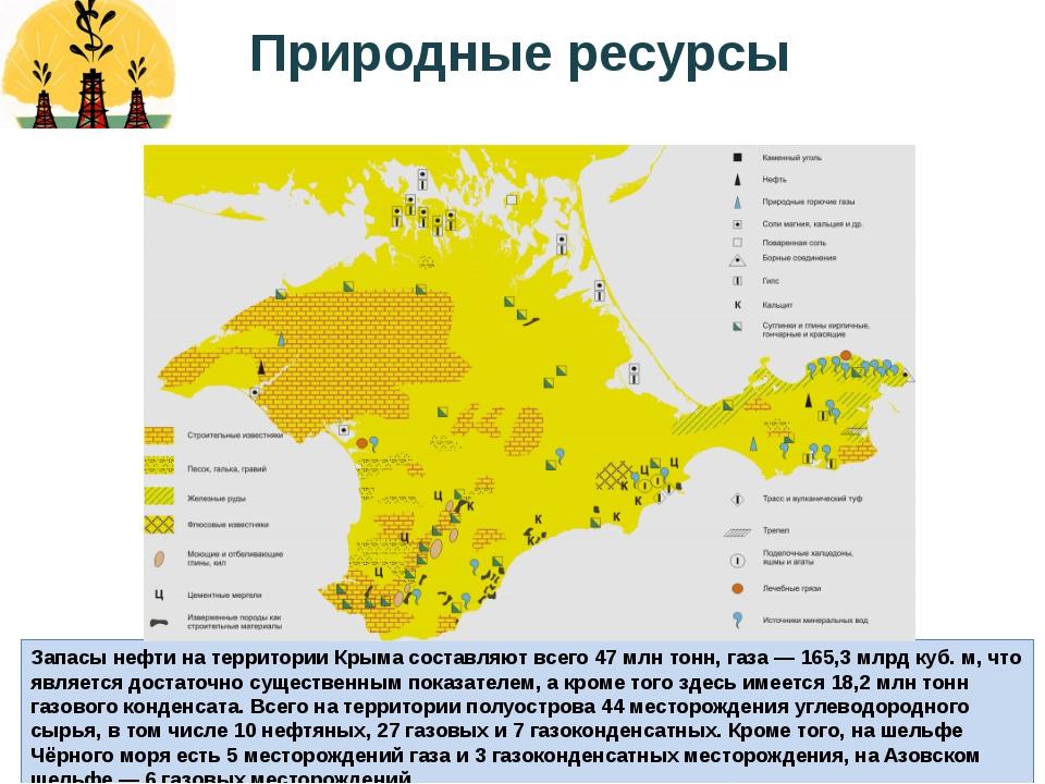 Запасы нефти на территории Крыма составляют всего 47млн тонн, газа— 165,3м...