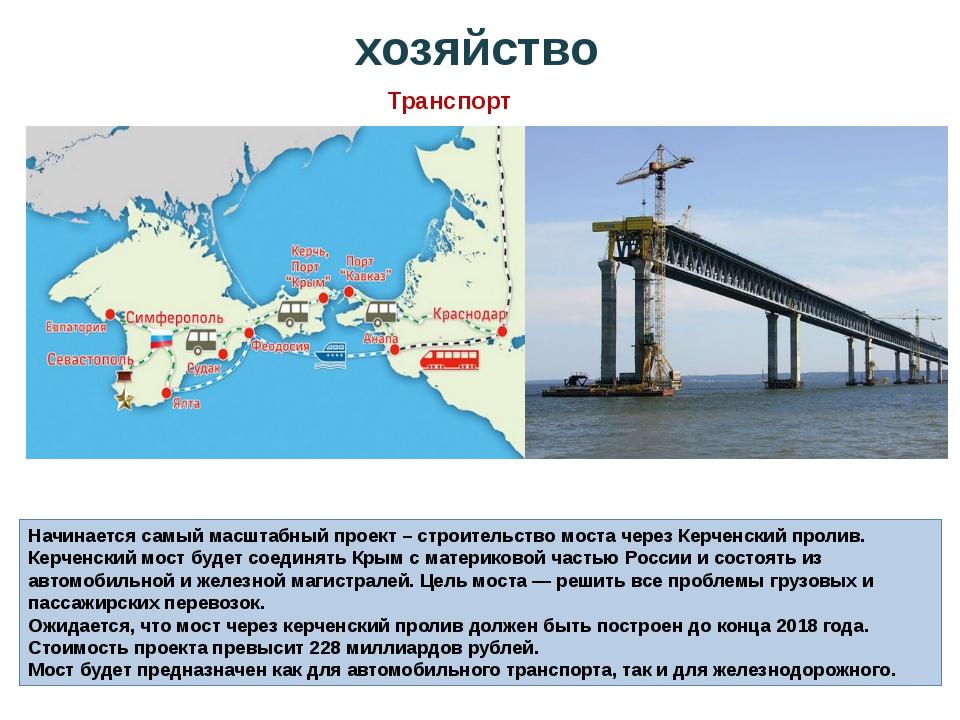 хозяйство Начинается самый масштабный проект – строительство моста через Керч...