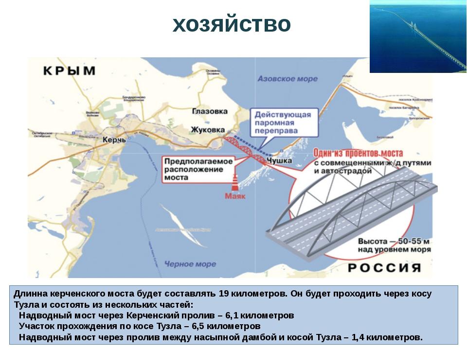 Длинна керченского моста будет составлять 19 километров. Он будет проходить ч...