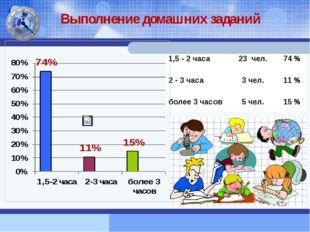 Выполнение домашних заданий 1,5-2 часа 23чел. 74% 2-3 часа 3 чел. 11% более 3