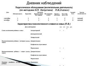 Дневник наблюдений Педагогическое обследование (воспитательная деятельность)