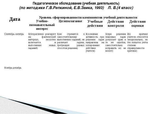 Педагогическое обследование (учебная деятельность) (по методике Г.В.Репкиной,...