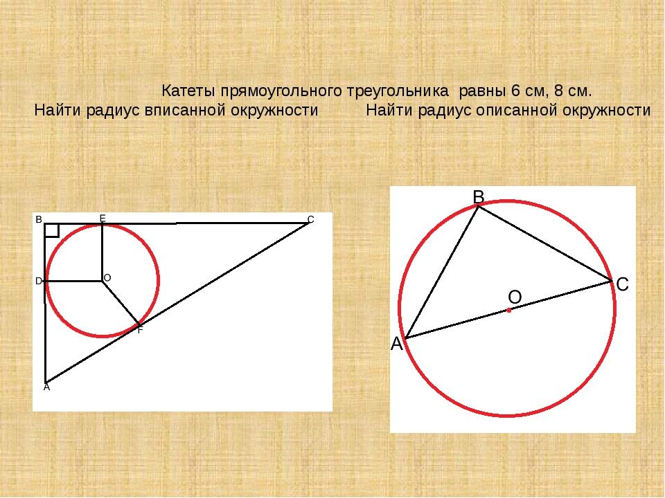 Катеты прямоугольного треугольника равны 6см, 8см. Найти радиус вписанной...