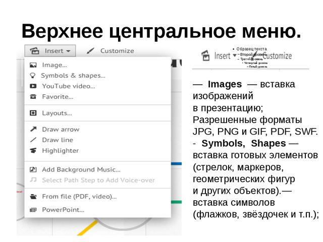 Верхнее центральное меню. —Images — вставка изображений впрезентацию; Раз...