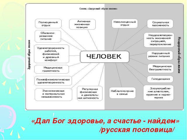 «Дал Бог здоровье, а счастье - найдем» /русская пословица/