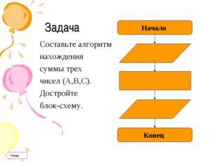 Задача Составьте алгоритм нахождения суммы трех чисел (A,B,C). Достройте блок