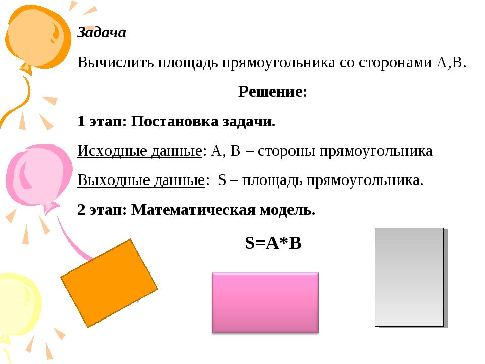 Задача Вычислить площадь прямоугольника со сторонами А,В. Решение: 1 этап: По...