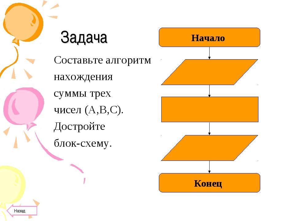 Задача Составьте алгоритм нахождения суммы трех чисел (A,B,C). Достройте блок...