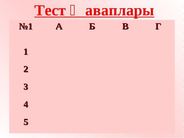 Тест җаваплары №1А БВГ 1 2 3 4 5