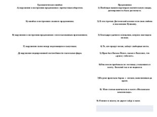 Грамматические ошибки Предложения А)нарушение в построении предложения с при