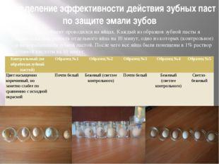 Определение эффективности действия зубных паст по защите эмали зубов Данный э