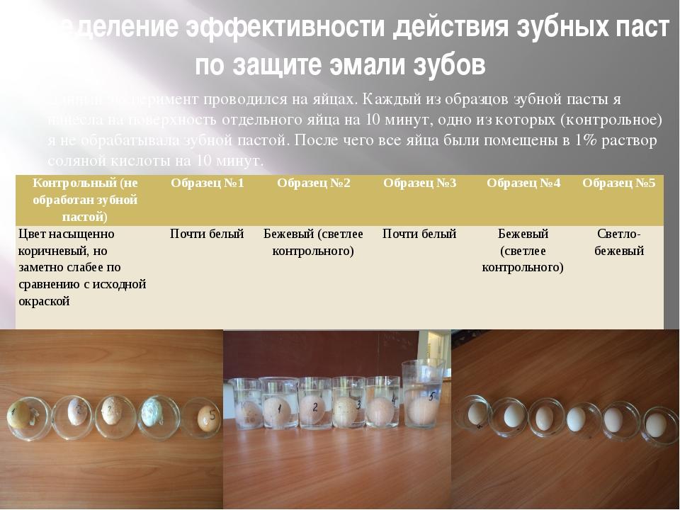 Определение эффективности действия зубных паст по защите эмали зубов Данный э...