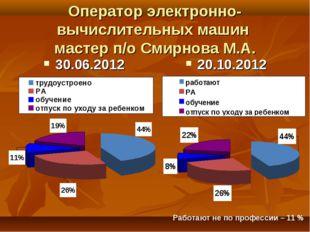 Оператор электронно-вычислительных машин мастер п/о Смирнова М.А. 30.06.2012
