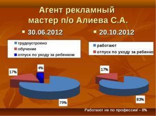 Агент рекламный мастер п/о Алиева С.А. 30.06.2012 20.10.2012 Работают не по п