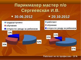 Парикмахер мастер п/о Сергеевская И.В. 30.06.2012 20.10.2012 Работают не по п
