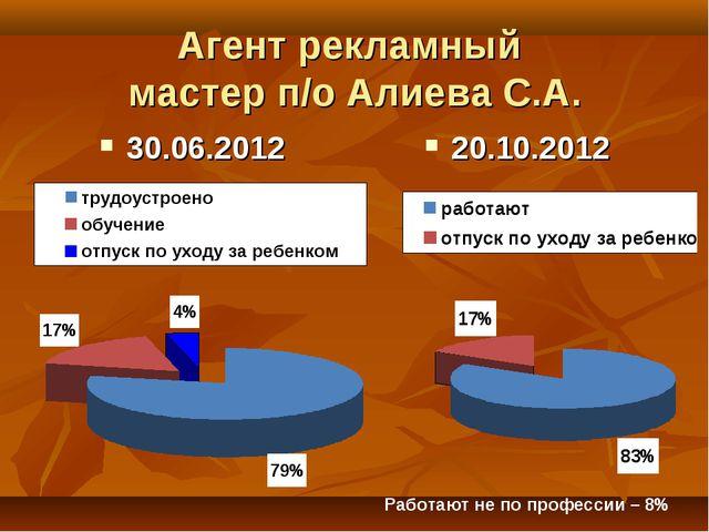 Агент рекламный мастер п/о Алиева С.А. 30.06.2012 20.10.2012 Работают не по п...
