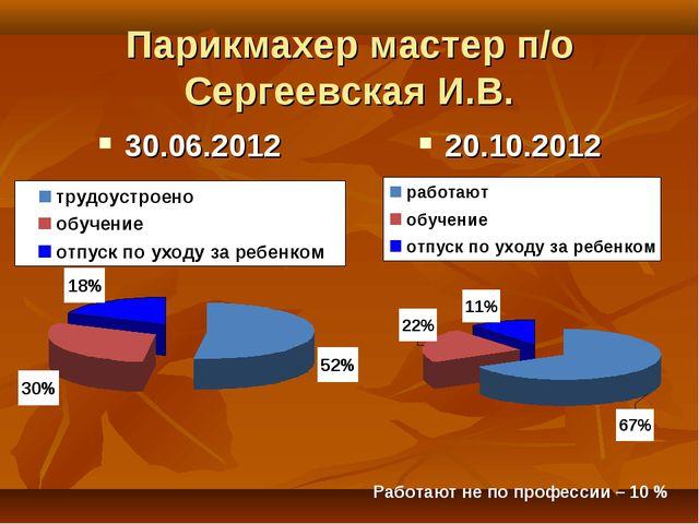 Парикмахер мастер п/о Сергеевская И.В. 30.06.2012 20.10.2012 Работают не по п...