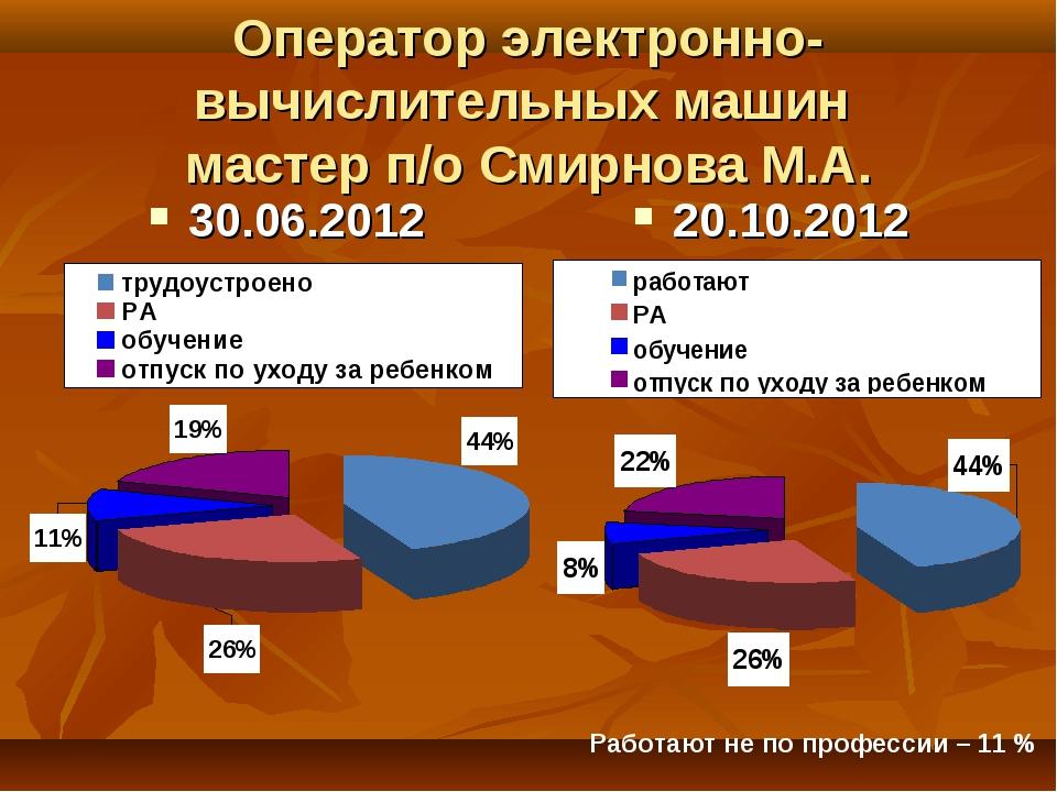 Оператор электронно-вычислительных машин мастер п/о Смирнова М.А. 30.06.2012...