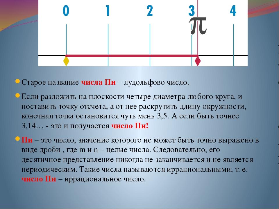 Старое название числа Пи – лудольфово число. Если разложить на плоскости...