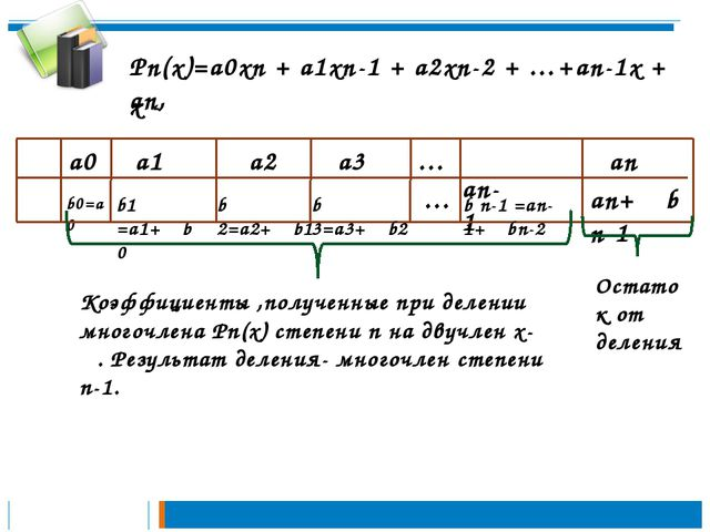 Рn(х)=а0xn + а1xn-1 + а2xn-2 + …+аn-1x + аn, x -α a0 a1 a2 α b0=a0 b1 =a1+α·b...