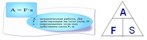 mhtml:file://C:\Documents%20and%20Settings\Учитель\Рабочий%20стол\физика\7%20класс\механ.работа%20план.mht!http://festival.1september.ru/articles/504571/img5.jpg