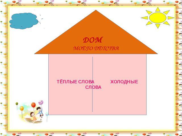 http://aida.ucoz.ru ТЁПЛЫЕ СЛОВА ХОЛОДНЫЕ СЛОВА ДОМ МОЕГО ДЕТСТВА