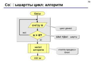 * Соңғышартты цикл: алгоритм басы соңы иә жоқ n > 0? цикл денесі ШЫҒУДЫҢ шарт