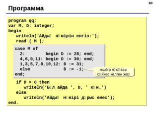 * Программа program qq; var M, D: integer; begin writeln('Айдың нөмірін енгіз