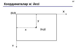 * Координаталар жүйесі (0,0) (x,y) X Y x y