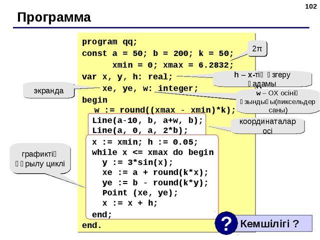 * Программа 2π h – x-тің өзгеру қадамы w – ОХ осінің ұзындығы(пиксельдер саны...