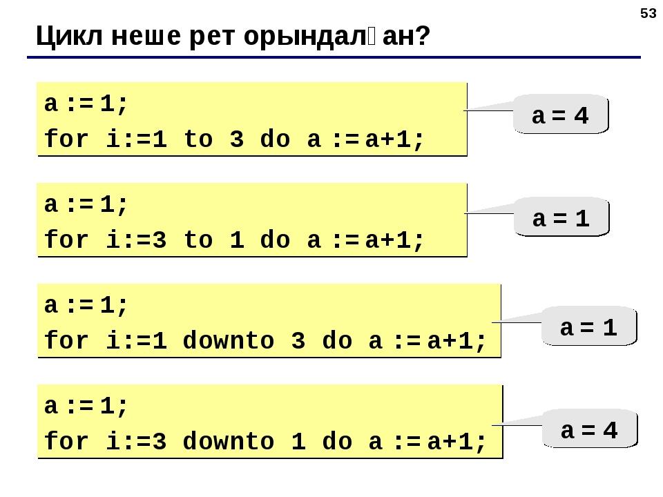 * Цикл неше рет орындалған? a := 1; for i:=1 to 3 do a := a+1; a = 4 a := 1;...