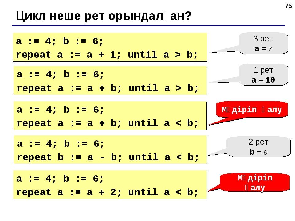 * Цикл неше рет орындалған? a := 4; b := 6; repeat a := a + 1; until a > b; 3...