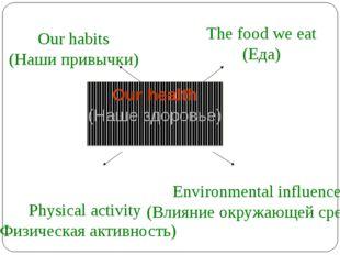 Our health (Наше здоровье) The food we eat (Еда) Our habits (Наши привычки)