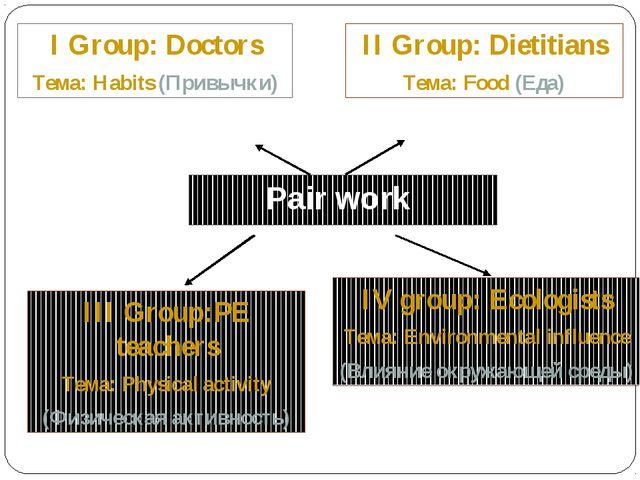 I Group: Doctors Тема: Habits (Привычки) II Group: Dietitians Тема: Food (Еда...