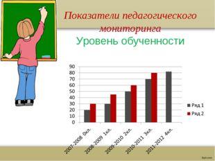 Показатели педагогического мониторинга Уровень обученности