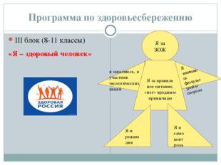 Программа по здоровьесбережению III блок (8-11 классы) «Я – здоровый человек»