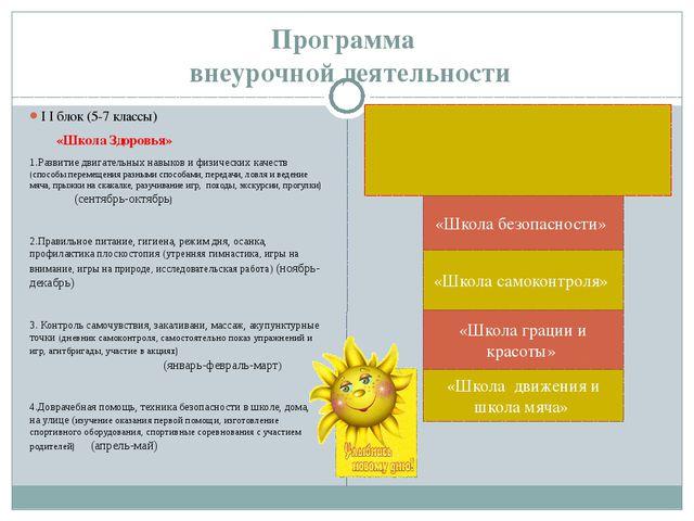 Программа внеурочной деятельности I I блок (5-7 классы) «Школа Здоровья» 1.Ра...