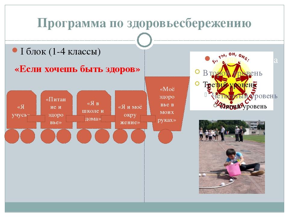 Программа по здоровьесбережению I блок (1-4 классы) «Если хочешь быть здоров»...