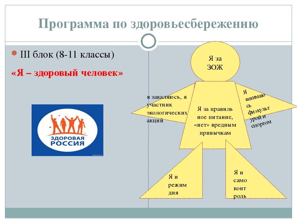 Программа по здоровьесбережению III блок (8-11 классы) «Я – здоровый человек»...