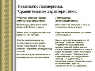 Реализм/постмодернизм. Сравнительные характеристики: Русская классическая лит