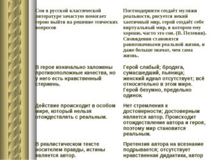 Сон в русской классической литературе зачастую помогает герою выйти на решени
