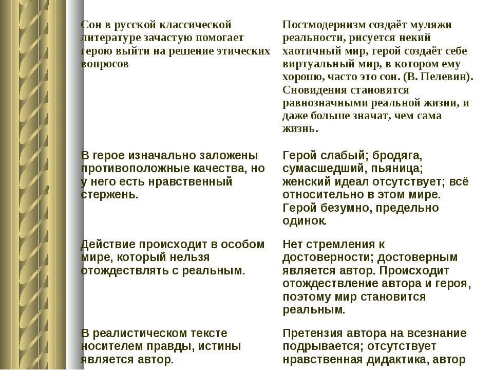 Сон в русской классической литературе зачастую помогает герою выйти на решени...