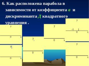 6. Как расположена парабола в зависимости от коэффициента а и дискриминанта