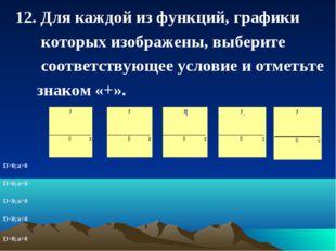 12. Для каждой из функций, графики которых изображены, выберите соответствую