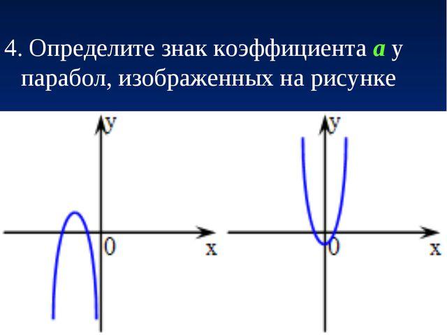 4. Определите знак коэффициента a у парабол, изображенных на рисунке