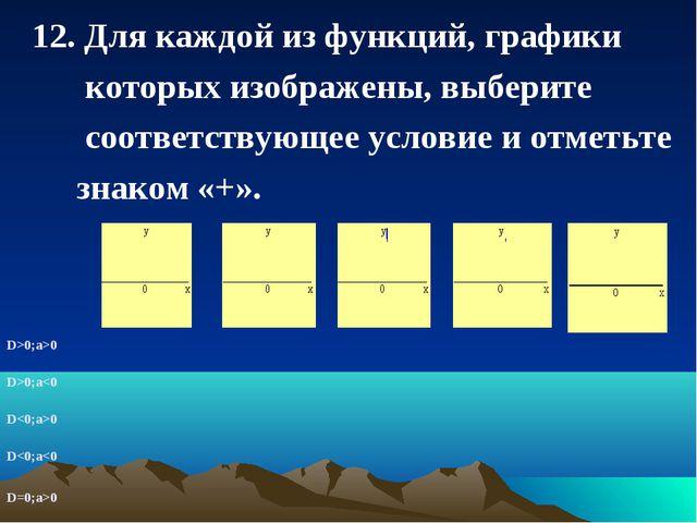 12. Для каждой из функций, графики которых изображены, выберите соответствую...