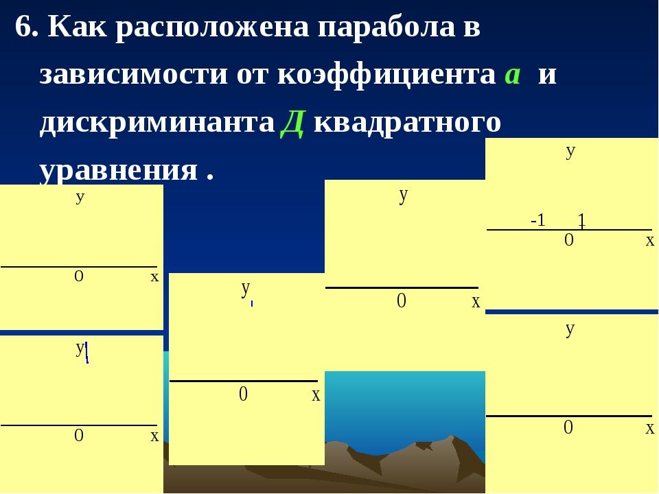 6. Как расположена парабола в зависимости от коэффициента а и дискриминанта...