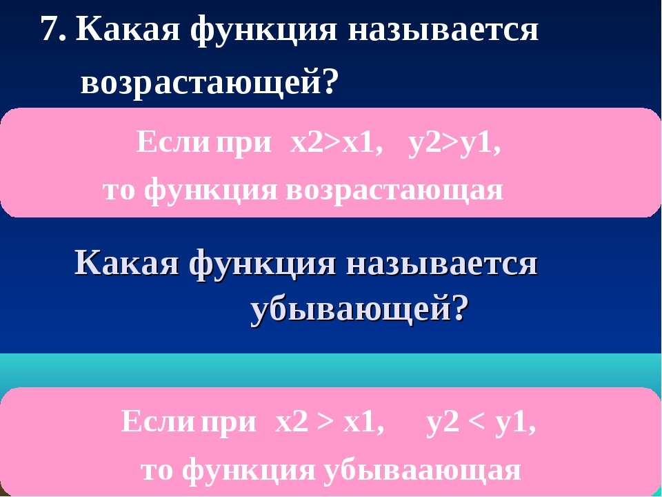 Какая функция называется убывающей? 7. Какая функция называется возрастающей...