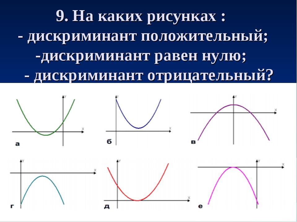 9. На каких рисунках : - дискриминант положительный; -дискриминант равен нулю...
