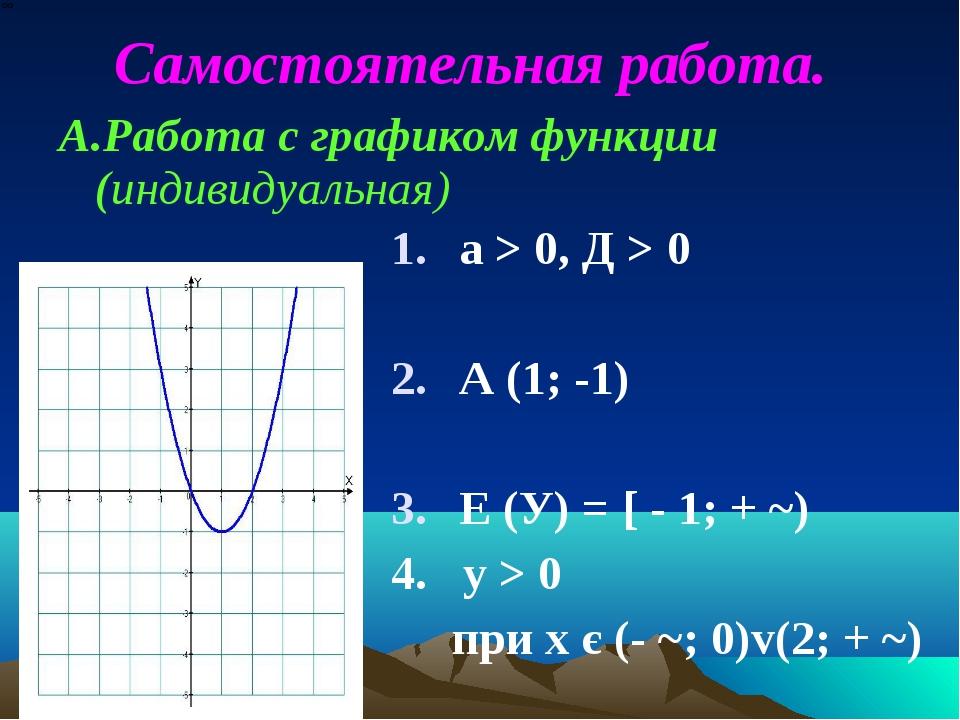 а > 0, Д > 0 А (1; -1) Е (У) = [ - 1; + ~) 4. у > 0 при х є (- ~; 0)v(2; + ~...